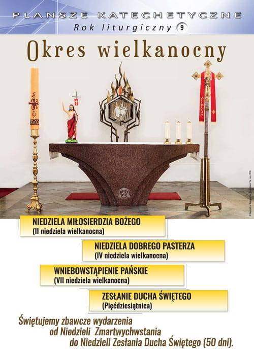 Znalezione obrazy dla zapytania plansze katechetyczne rok liturgiczny 9